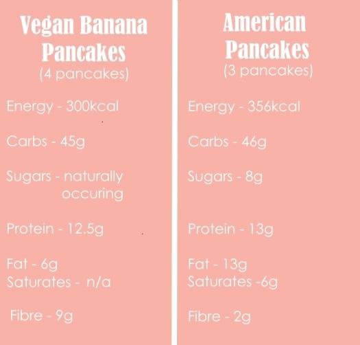 nutrition-comparison1.jpg